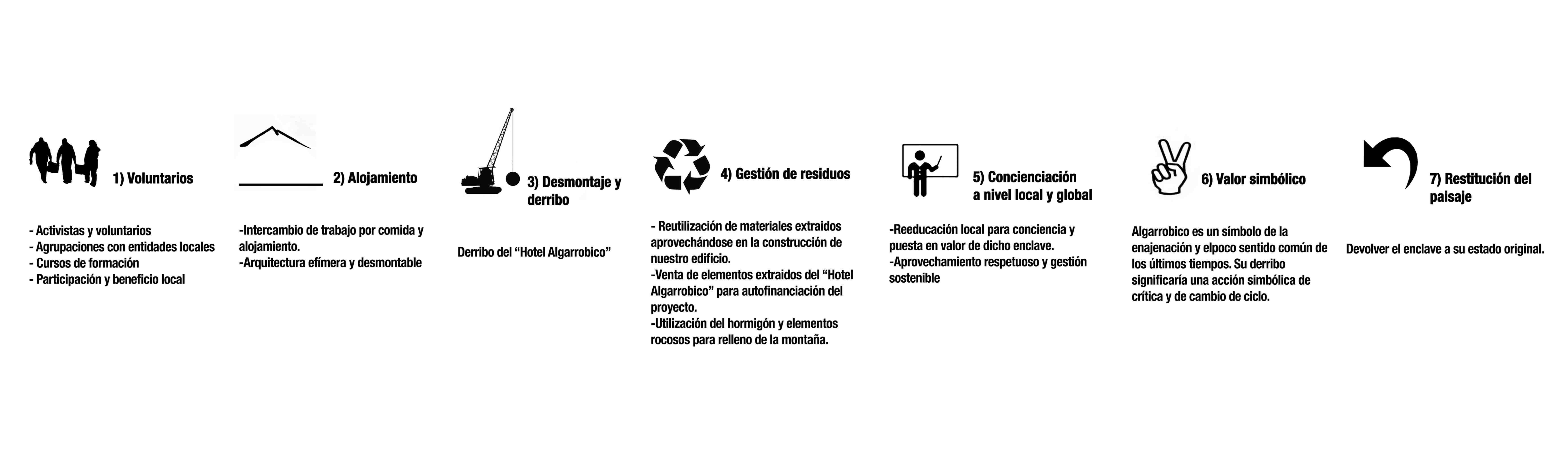 Rehabilitador Paisajistico: Propuesta para el Algarrobico