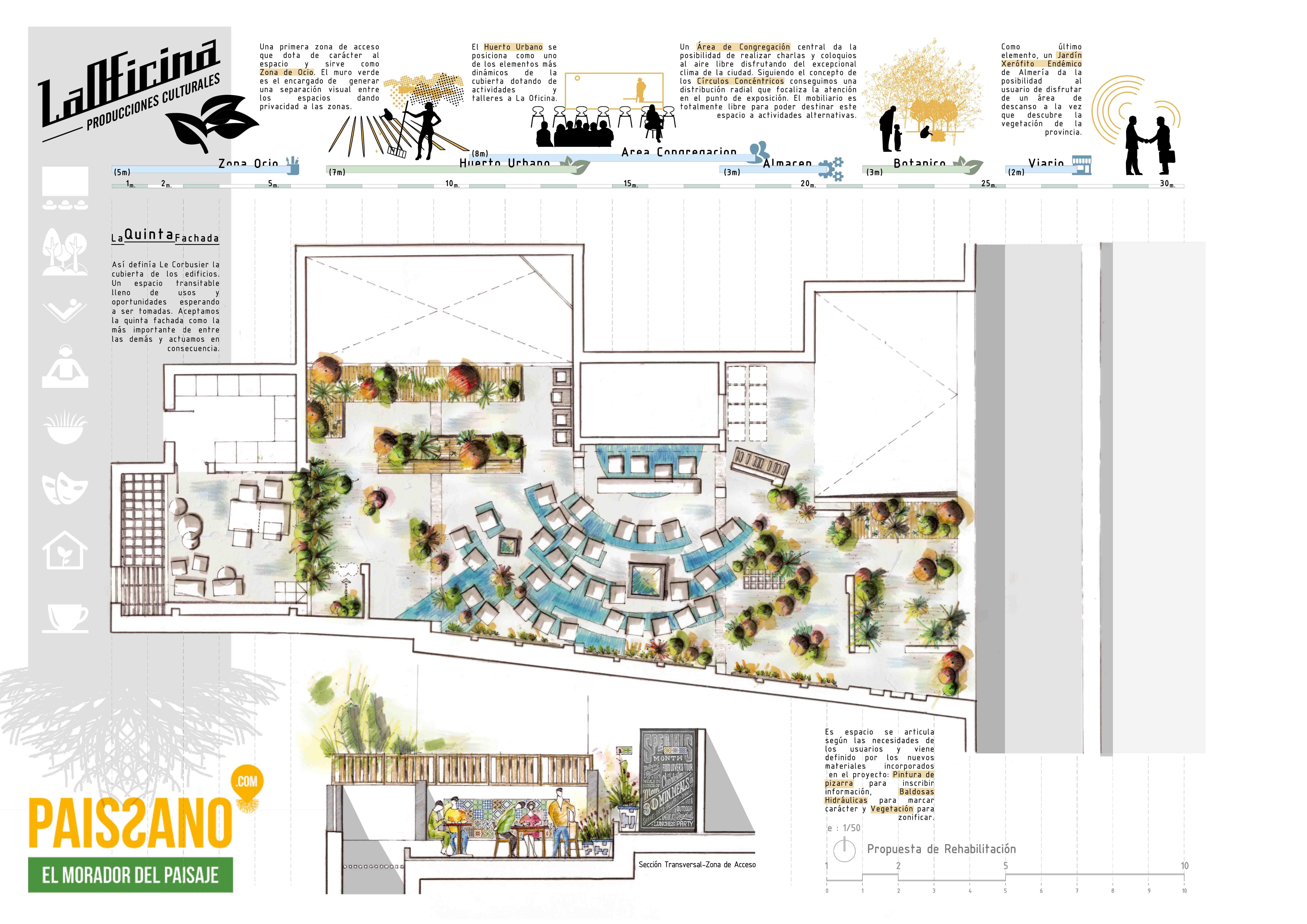 proyecto cubierta la oficina almeria