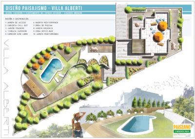 Diseño Gráficos y Láminas de Arquitectura y paisajismo Venta